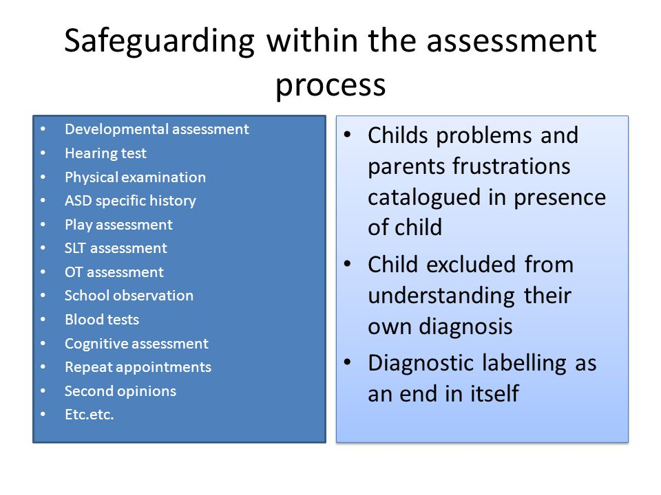 Safeguarding within the assessment process Developmental assessment Hearing test Physical examination ASD specific history Play assessment SLT assessment OT assessment School observation Blood tests Cognitive assessment Repeat appointments Second opinions Etc.etc.