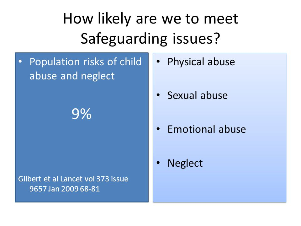 How likely are we to meet Safeguarding issues.