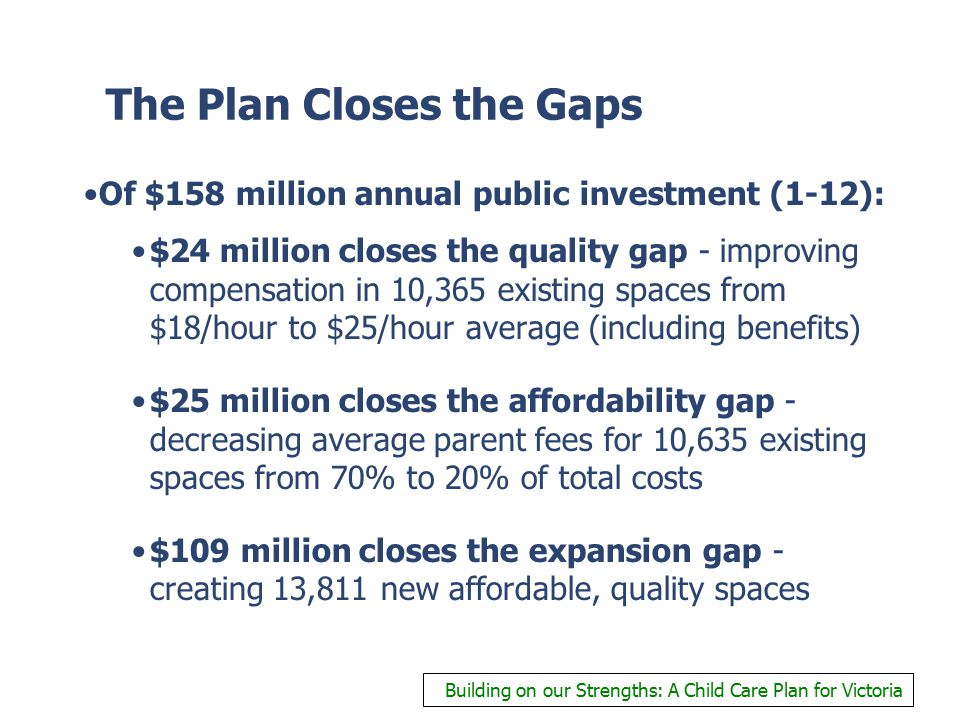 The Plan Closes the Gaps Of $158 million annual public investment (1-12): $24 million closes the quality gap - improving compensation in 10,365 existing spaces from $18/hour to $25/hour average (including benefits) $25 million closes the affordability gap - decreasing average parent fees for 10,635 existing spaces from 70% to 20% of total costs $109 million closes the expansion gap - creating 13,811 new affordable, quality spaces Building on our Strengths: A Child Care Plan for Victoria