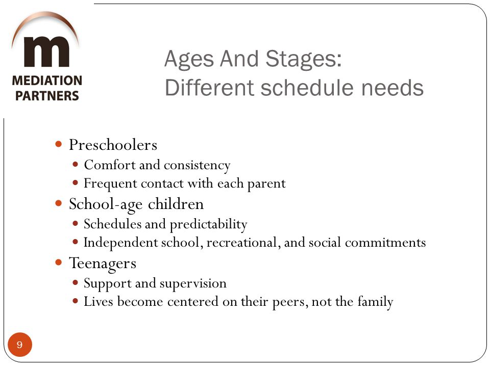 Ages And Stages: Different schedule needs 9 Preschoolers Comfort and consistency Frequent contact with each parent School-age children Schedules and predictability Independent school, recreational, and social commitments Teenagers Support and supervision Lives become centered on their peers, not the family