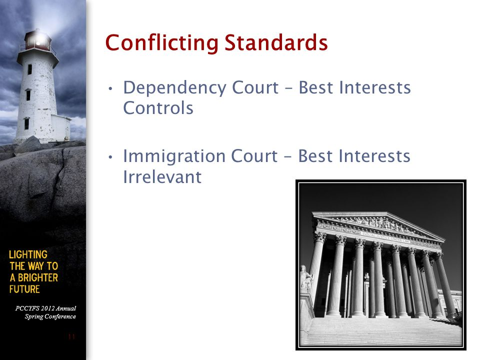 PCCYFS 2012 Annual Spring Conference 11 Conflicting Standards Dependency Court – Best Interests Controls Immigration Court – Best Interests Irrelevant