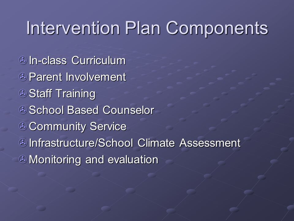 Intervention Plan Components  In-class Curriculum  Parent Involvement  Staff Training  School Based Counselor  Community Service  Infrastructure/School Climate Assessment  Monitoring and evaluation