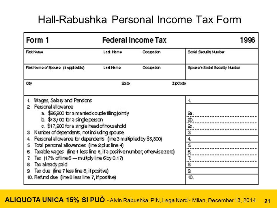 Hall-Rabushka Personal Income Tax Form ALIQUOTA UNICA 15% SI PUÒ - Alvin Rabushka, PIN, Lega Nord - Milan, December 13, 2014 21