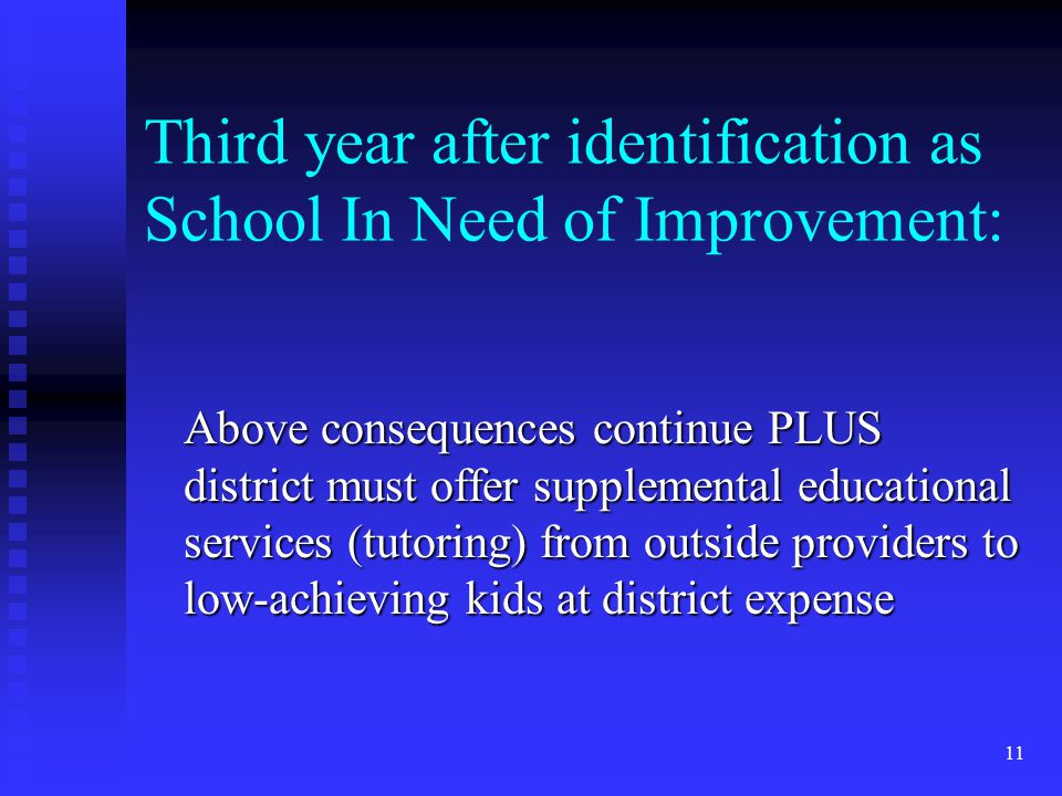 11 Above consequences continue PLUS district must offer supplemental educational services (tutoring) from outside providers to low-achieving kids at district expense Third year after identification as School In Need of Improvement: