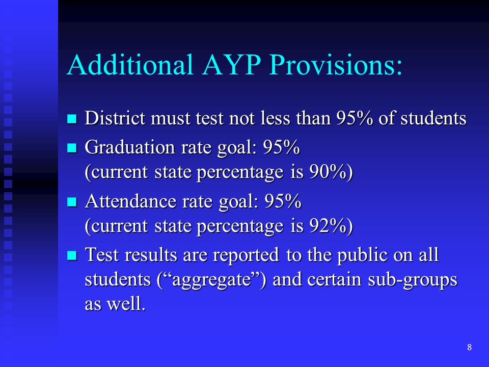 8 Additional AYP Provisions: n District must test not less than 95% of students n Graduation rate goal: 95% (current state percentage is 90%) n Attendance rate goal: 95% (current state percentage is 92%) n Test results are reported to the public on all students ( aggregate ) and certain sub-groups as well.