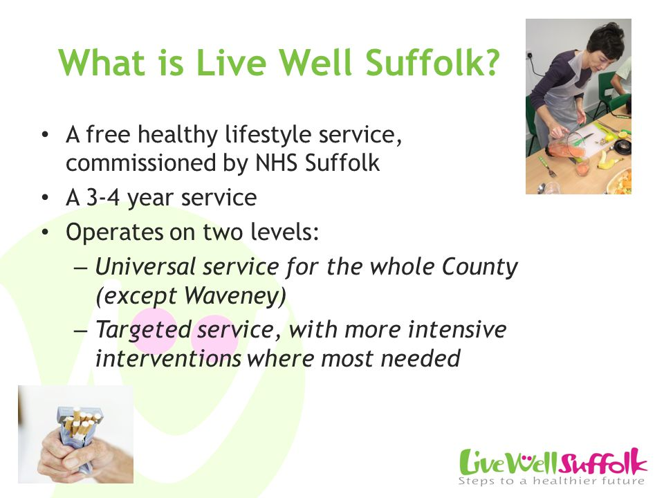 What is Live Well Suffolk.