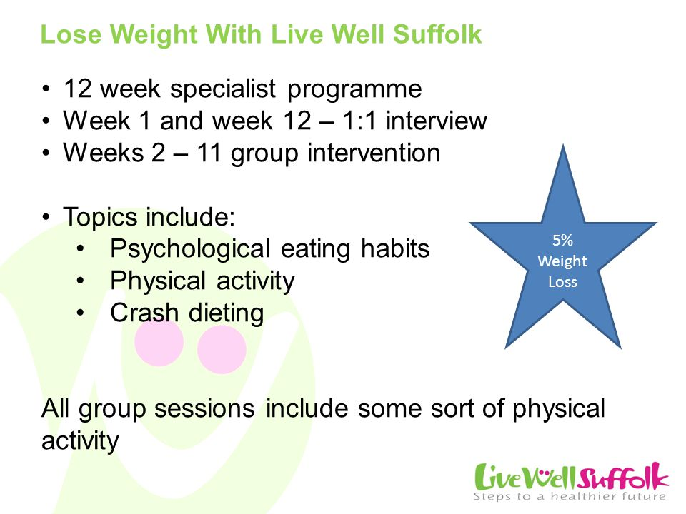 Lose Weight With Live Well Suffolk 12 week specialist programme Week 1 and week 12 – 1:1 interview Weeks 2 – 11 group intervention Topics include: Psychological eating habits Physical activity Crash dieting All group sessions include some sort of physical activity 5% Weight Loss