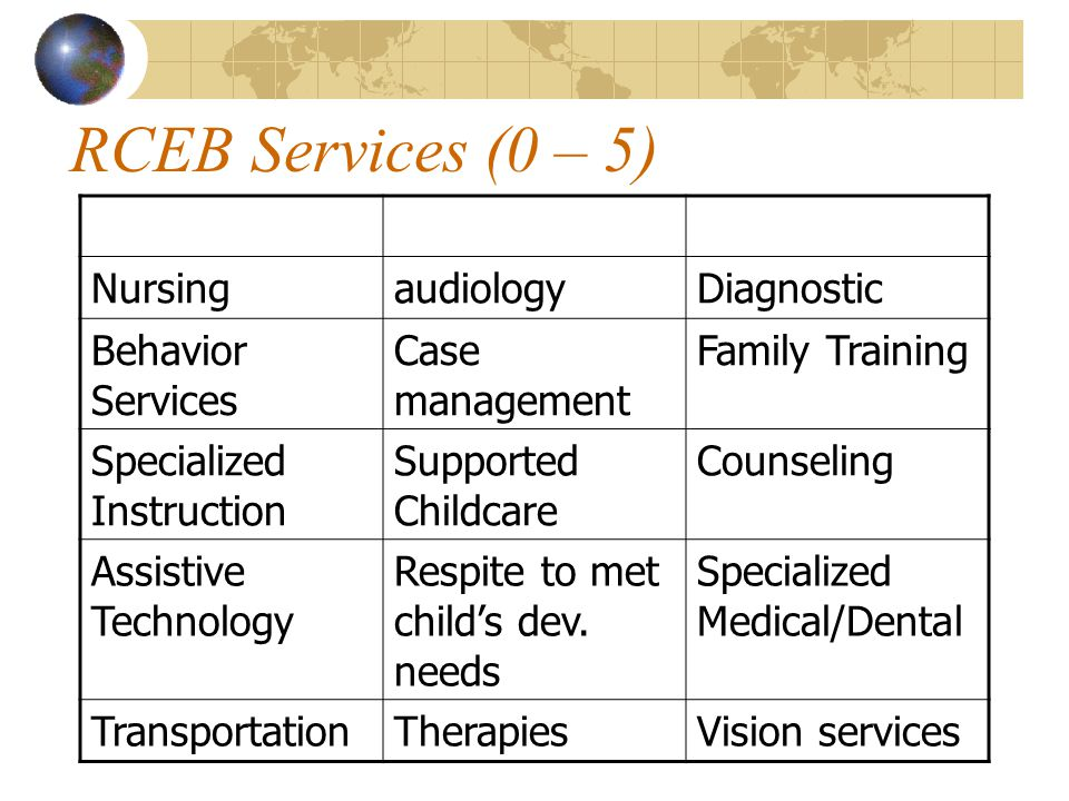 RCEB Services (0 – 5) NursingaudiologyDiagnostic Behavior Services Case management Family Training Specialized Instruction Supported Childcare Counseling Assistive Technology Respite to met child's dev.