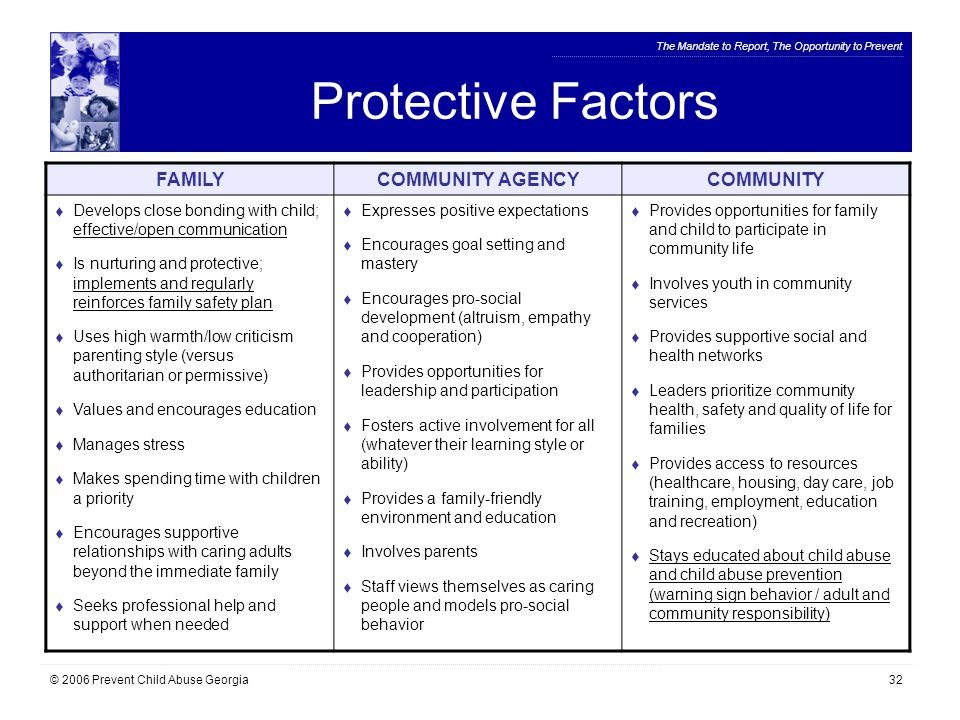 The Mandate to Report, The Opportunity to Prevent © 2006 Prevent Child Abuse Georgia32 Protective Factors FAMILYCOMMUNITY AGENCYCOMMUNITY  Develops close bonding with child; effective/open communication  Is nurturing and protective; implements and regularly reinforces family safety plan  Uses high warmth/low criticism parenting style (versus authoritarian or permissive)  Values and encourages education  Manages stress  Makes spending time with children a priority  Encourages supportive relationships with caring adults beyond the immediate family  Seeks professional help and support when needed  Expresses positive expectations  Encourages goal setting and mastery  Encourages pro-social development (altruism, empathy and cooperation)  Provides opportunities for leadership and participation  Fosters active involvement for all (whatever their learning style or ability)  Provides a family-friendly environment and education  Involves parents  Staff views themselves as caring people and models pro-social behavior  Provides opportunities for family and child to participate in community life  Involves youth in community services  Provides supportive social and health networks  Leaders prioritize community health, safety and quality of life for families  Provides access to resources (healthcare, housing, day care, job training, employment, education and recreation)  Stays educated about child abuse and child abuse prevention (warning sign behavior / adult and community responsibility)