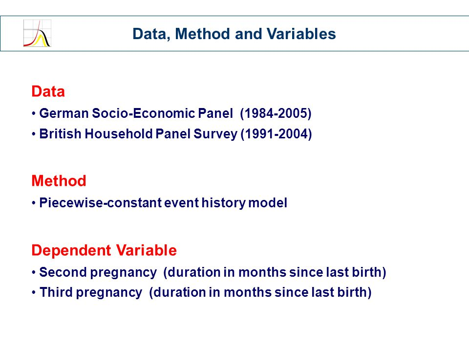 Data German Socio-Economic Panel (1984-2005) British Household Panel Survey (1991-2004) Method Piecewise-constant event history model Dependent Variable Second pregnancy (duration in months since last birth) Third pregnancy (duration in months since last birth) Data, Method and Variables