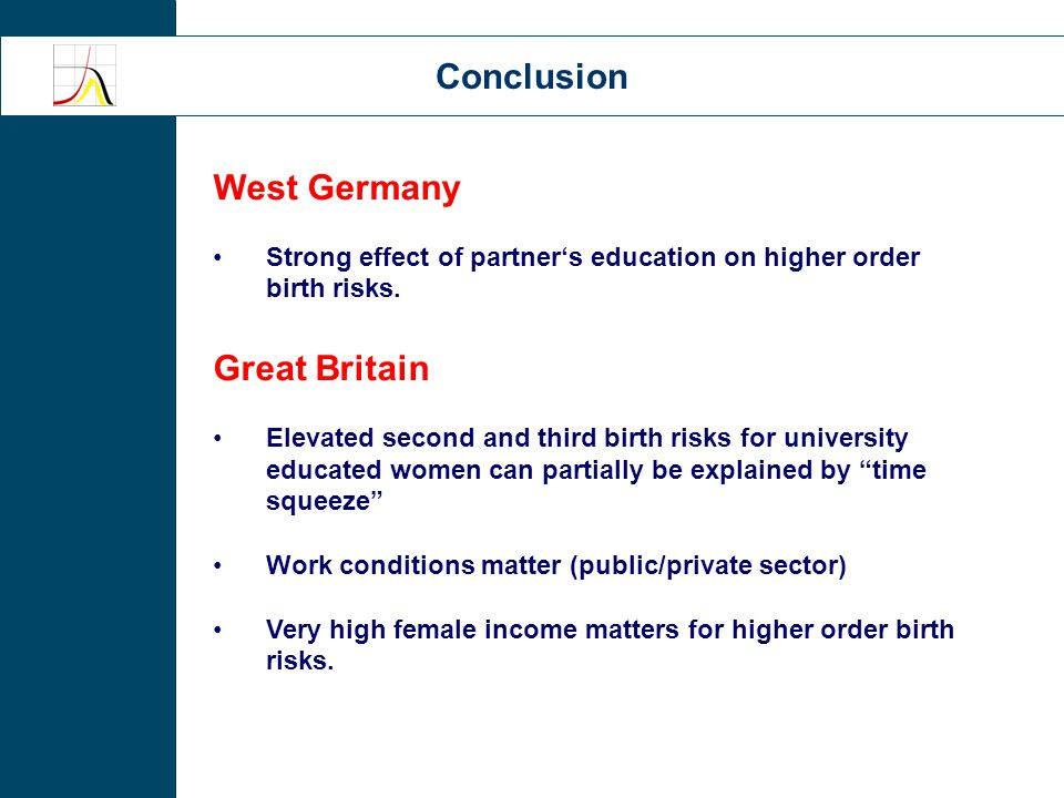 West Germany Strong effect of partner's education on higher order birth risks.