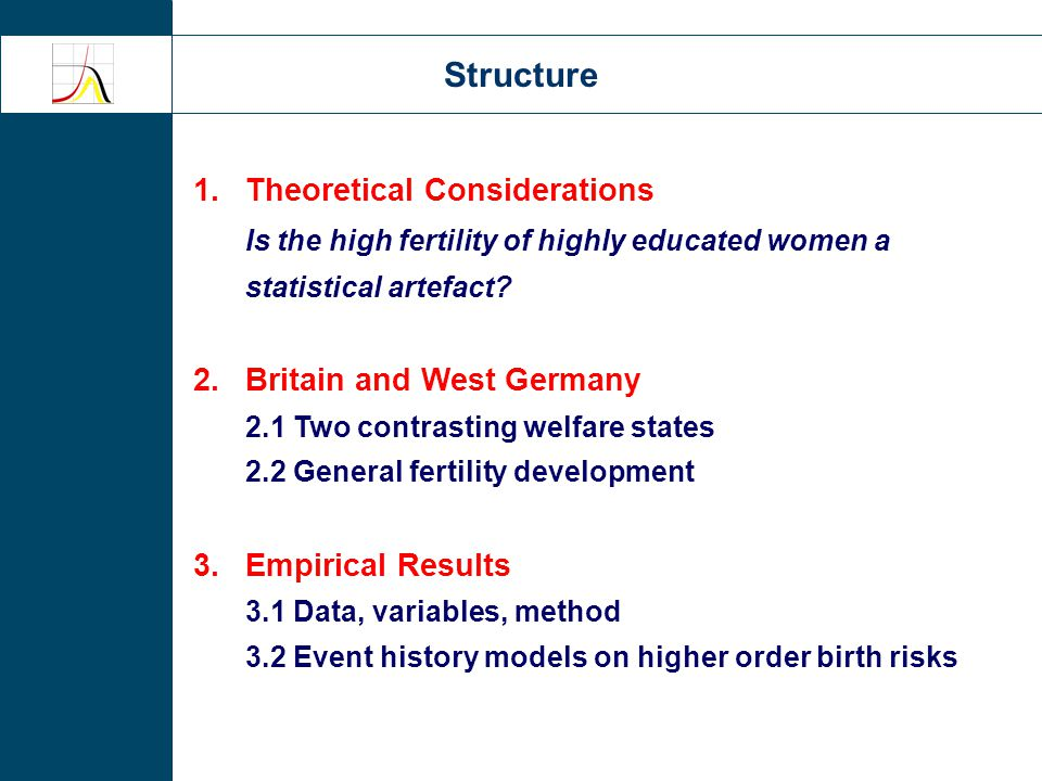 1.Theoretical Considerations Is the high fertility of highly educated women a statistical artefact.