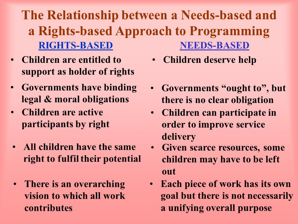 The Relationship between a Needs-based and a Rights-based Approach to Programming RIGHTS-BASED Children are entitled to support as holder of rights NE