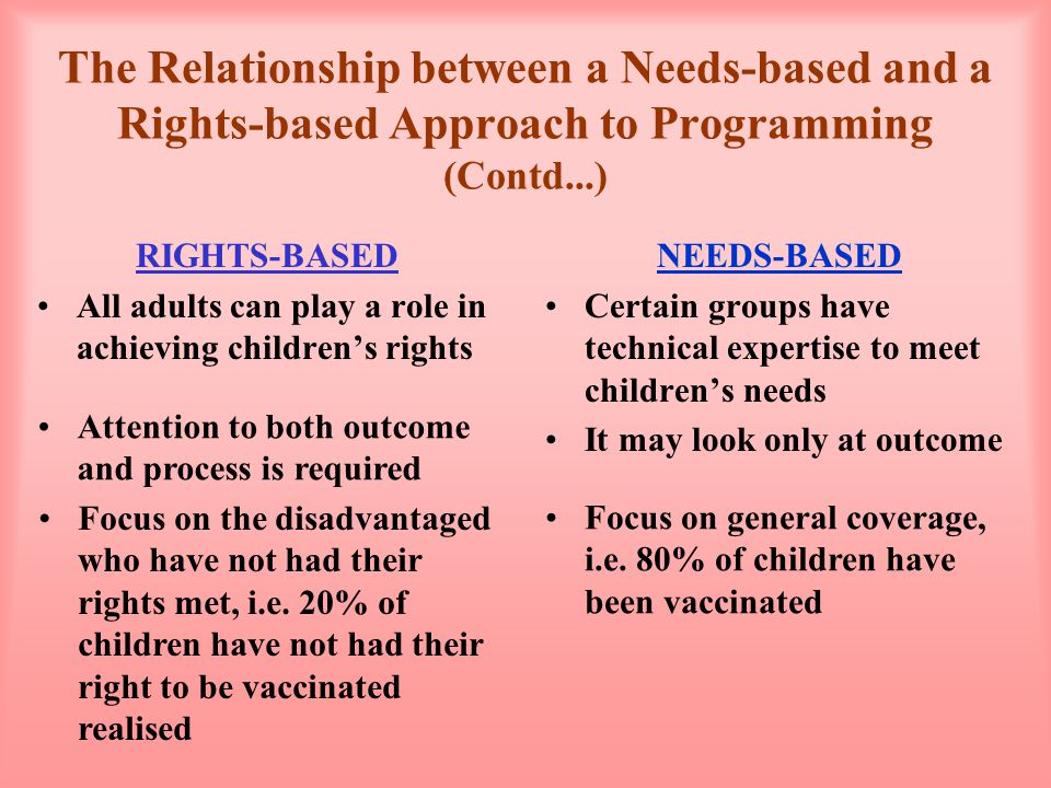 The Relationship between a Needs-based and a Rights-based Approach to Programming (Contd...) RIGHTS-BASED All adults can play a role in achieving chil