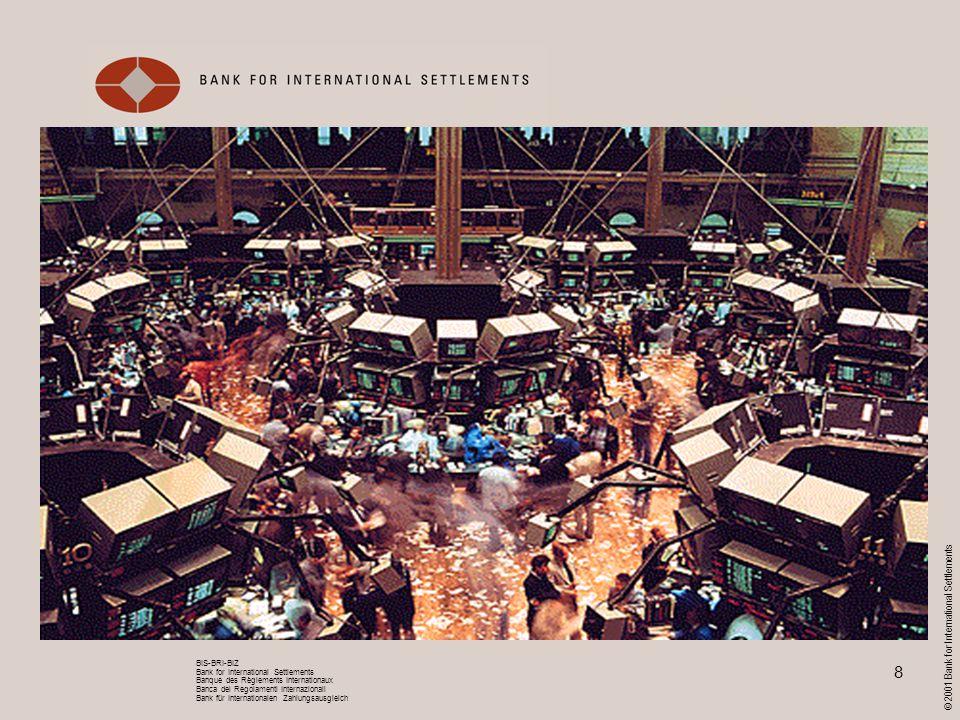 © 2001 Bank for International Settlements BIS-BRI-BIZ Bank for International Settlements Banque des Règlements Internationaux Banca dei Regolamenti Internazionali Bank für Internationalen Zahlungsausgleich 8