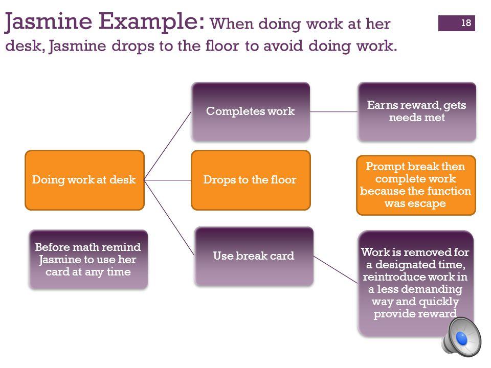 Doing work at deskCompletes work Earns reward, gets needs met Drops to the floorUse break card Work is removed for a designated time, reintroduce work