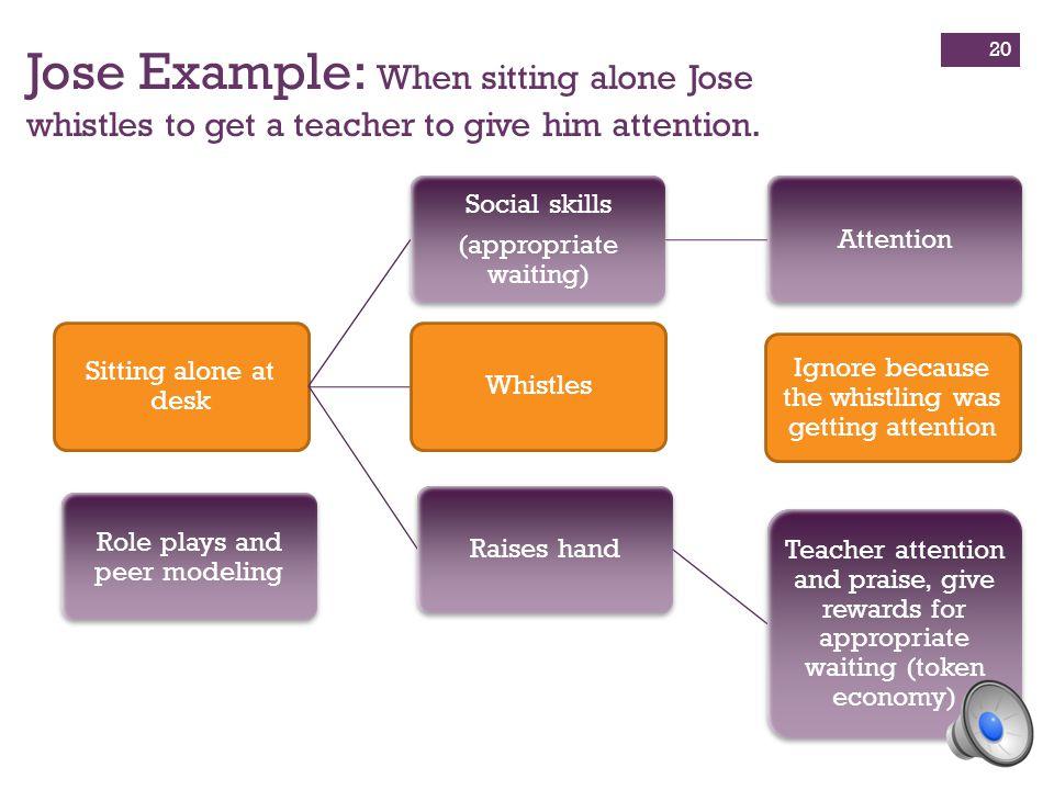 Sitting alone at desk Social skills (appropriate waiting) AttentionWhistlesRaises hand Teacher attention and praise, give rewards for appropriate wait