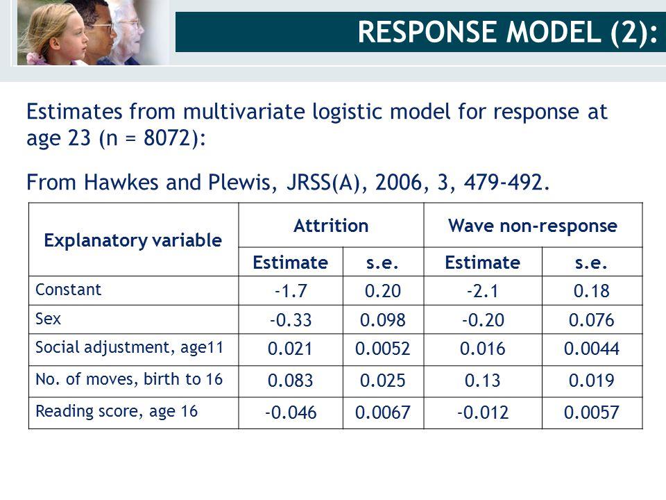 Estimates from multivariate logistic model for response at age 23 (n = 8072): From Hawkes and Plewis, JRSS(A), 2006, 3, 479-492.