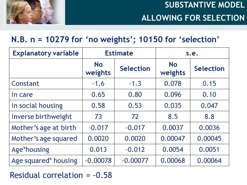N.B. n = 10279 for 'no weights'; 10150 for 'selection' SUBSTANTIVE MODEL ALLOWING FOR SELECTION Explanatory variable Estimates.e. No weights Selection