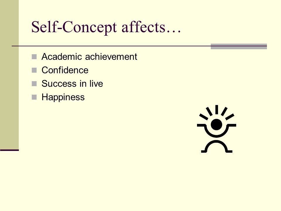 What is needed for a positive self- image? Connectiveness Uniqueness Power Models