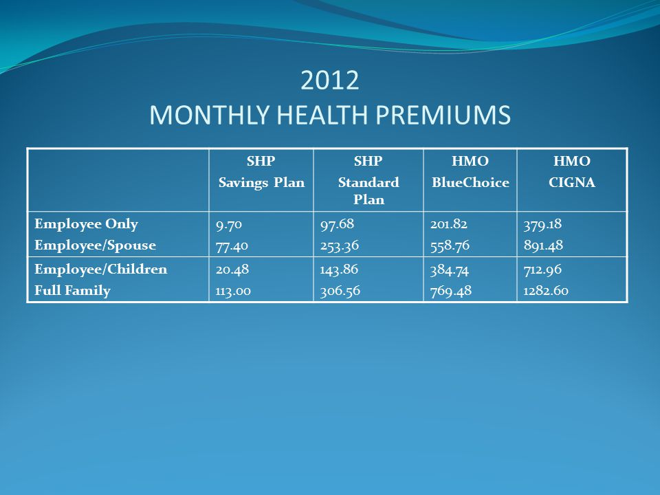 2012 MONTHLY HEALTH PREMIUMS SHP Savings Plan SHP Standard Plan HMO BlueChoice HMO CIGNA Employee Only Employee/Spouse Employee/Children Full Family