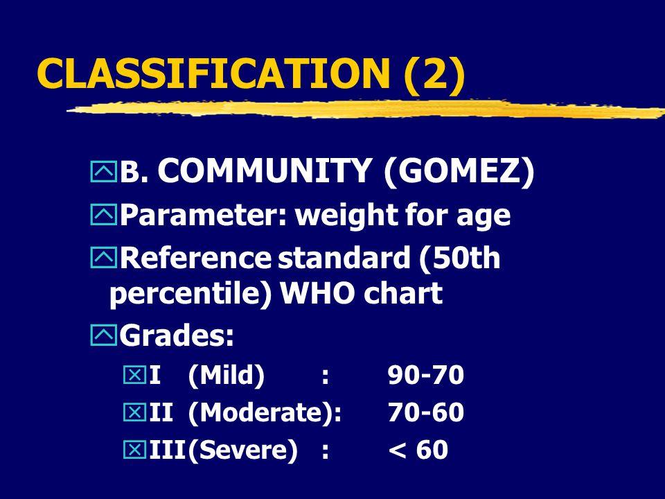 CLASSIFICATION (2) yB.