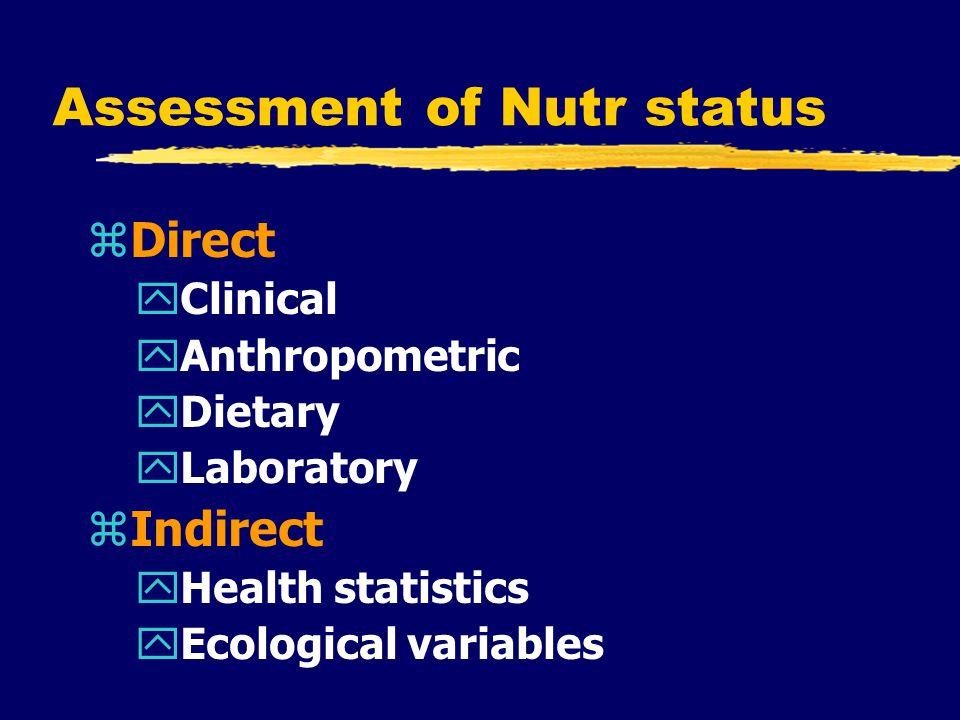 Assessment of Nutr status zDirect yClinical yAnthropometric yDietary yLaboratory zIndirect yHealth statistics yEcological variables