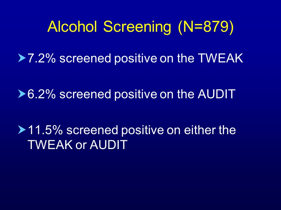 Alcohol Screening (N=879)  7.2% screened positive on the TWEAK  6.2% screened positive on the AUDIT  11.5% screened positive on either the TWEAK or AUDIT