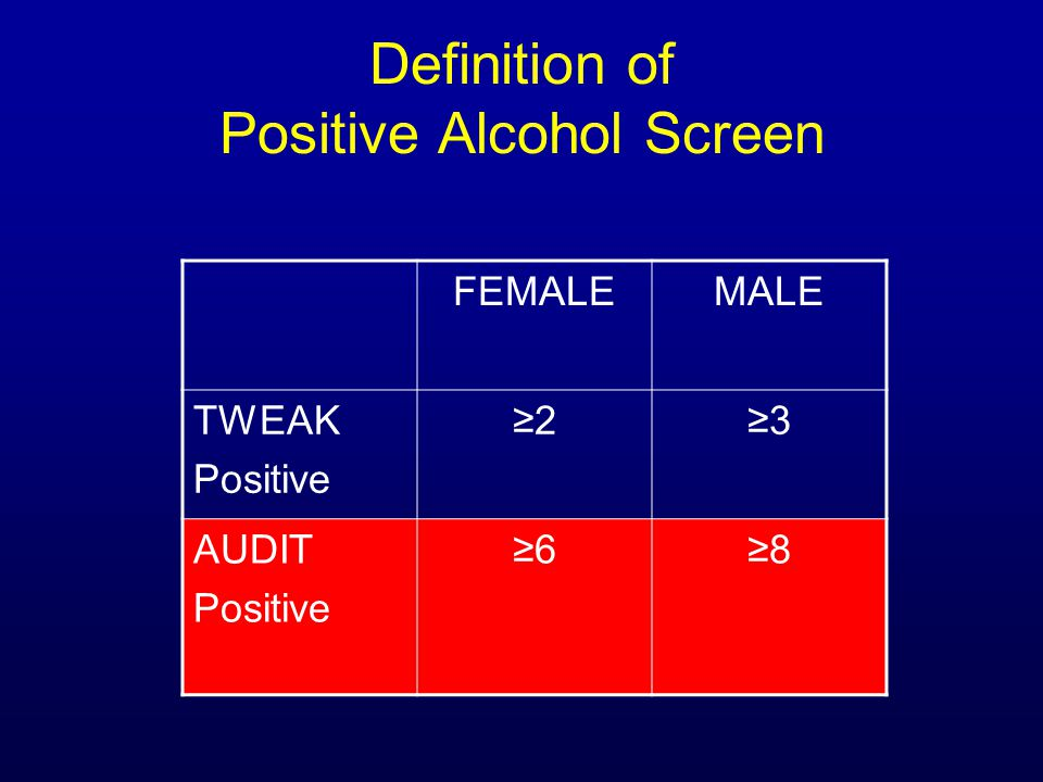 Definition of Positive Alcohol Screen FEMALEMALE TWEAK Positive ≥2≥3 AUDIT Positive ≥6≥8