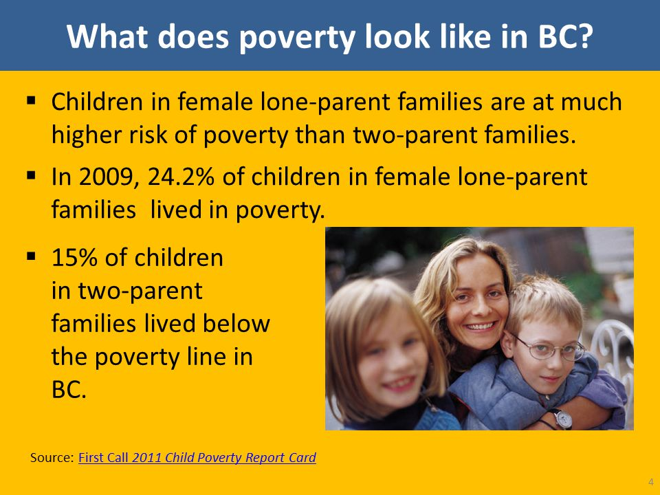 What does poverty look like in BC?  Children in female lone-parent families are at much higher risk of poverty than two-parent families.  In 2009, 2