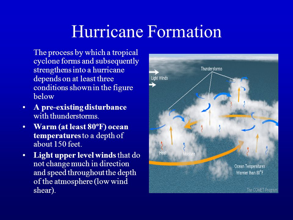 Hurricane Formation The process by which a tropical cyclone forms and subsequently strengthens into a hurricane depends on at least three conditions shown in the figure below A pre-existing disturbance with thunderstorms.