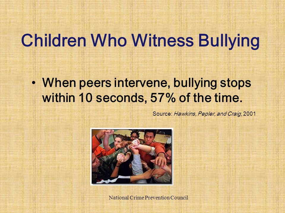 When peers intervene, bullying stops within 10 seconds, 57% of the time. National Crime Prevention Council Children Who Witness Bullying Source: Hawki