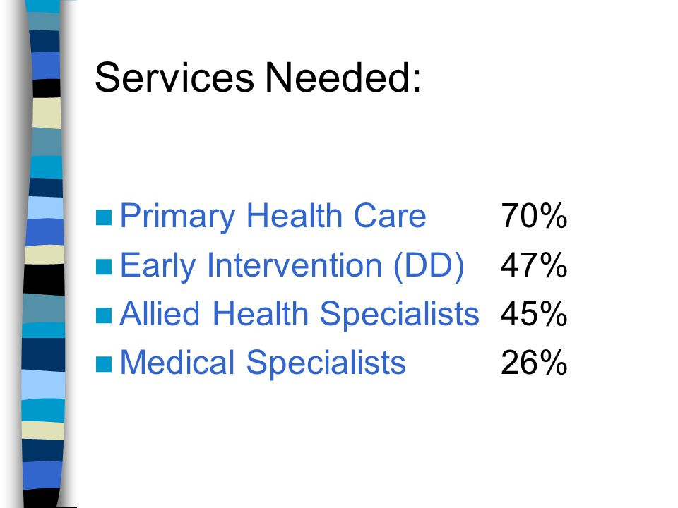 Services Needed: Primary Health Care70% Early Intervention (DD) 47% Allied Health Specialists45% Medical Specialists26%