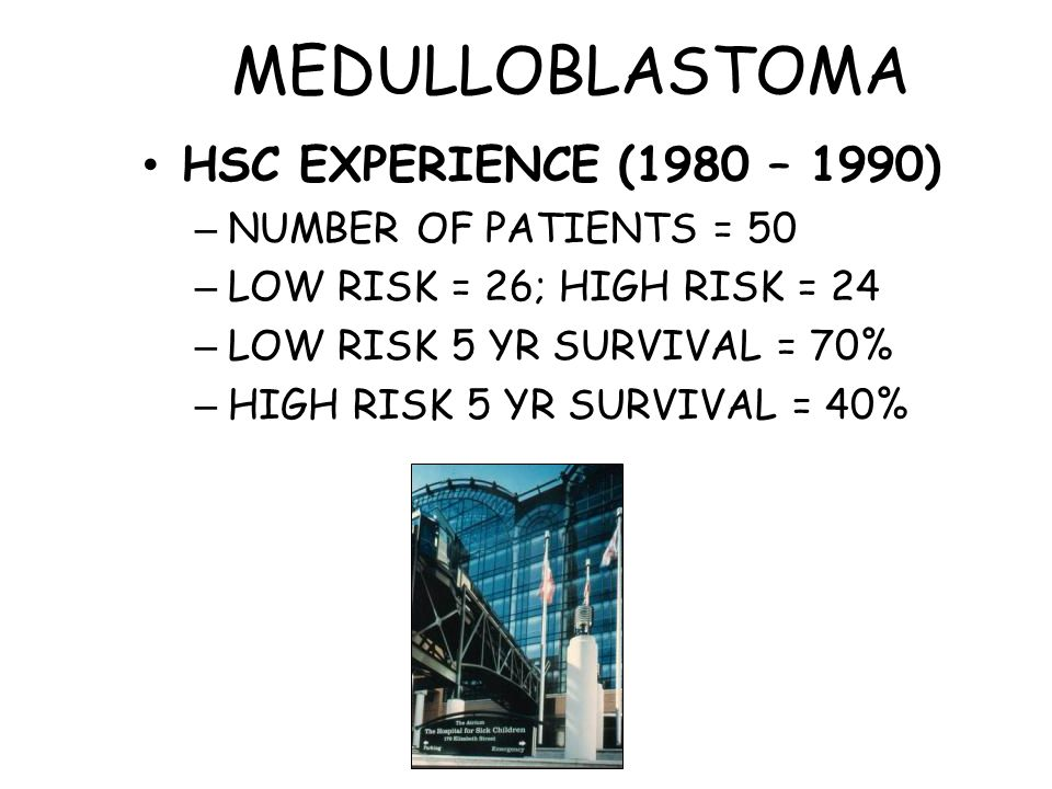 MEDULLOBLASTOMA HSC EXPERIENCE (1980 – 1990) – NUMBER OF PATIENTS = 50 – LOW RISK = 26; HIGH RISK = 24 – LOW RISK 5 YR SURVIVAL = 70% – HIGH RISK 5 YR
