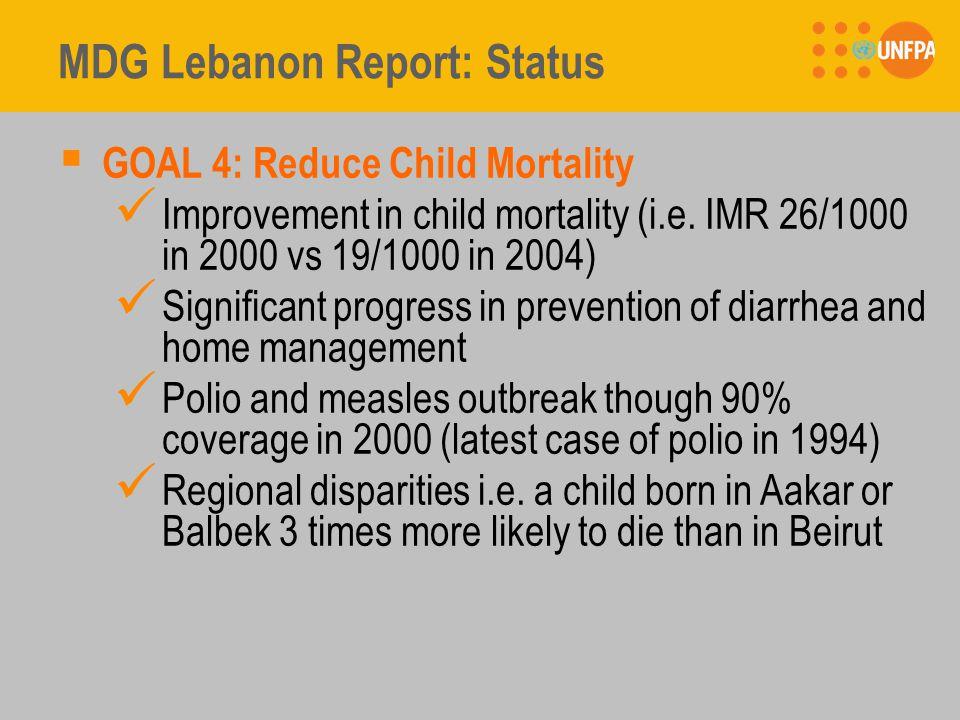 MDG Lebanon Report: Status  GOAL 4: Reduce Child Mortality Improvement in child mortality (i.e.