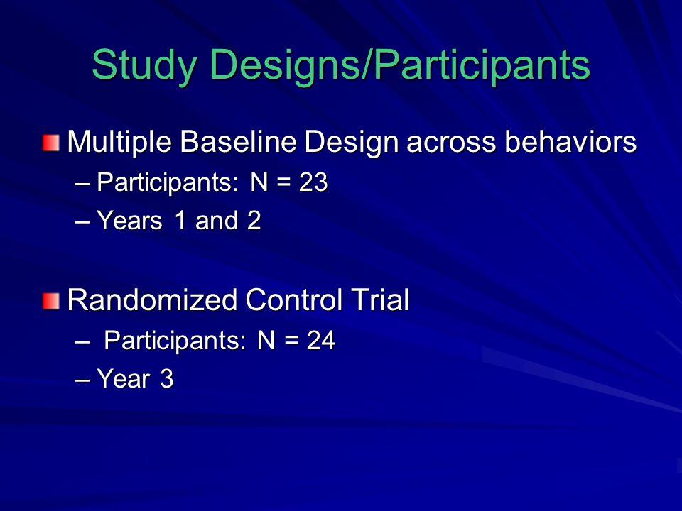 Study Designs/Participants Multiple Baseline Design across behaviors –Participants: N = 23 –Years 1 and 2 Randomized Control Trial – Participants: N = 24 –Year 3