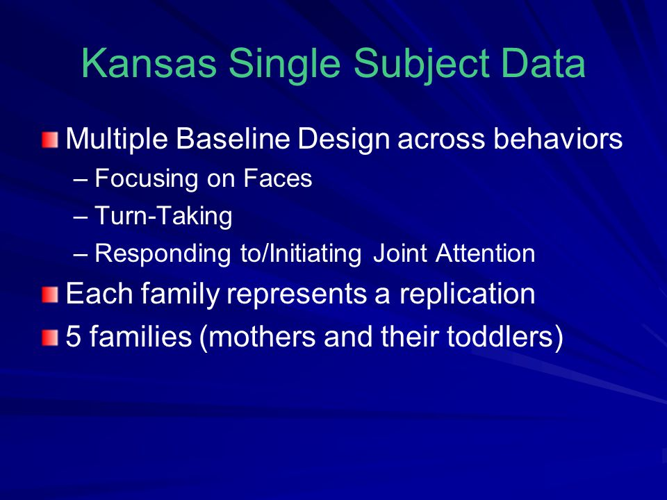 Kansas Single Subject Data Multiple Baseline Design across behaviors – –Focusing on Faces – –Turn-Taking – –Responding to/Initiating Joint Attention Each family represents a replication 5 families (mothers and their toddlers)