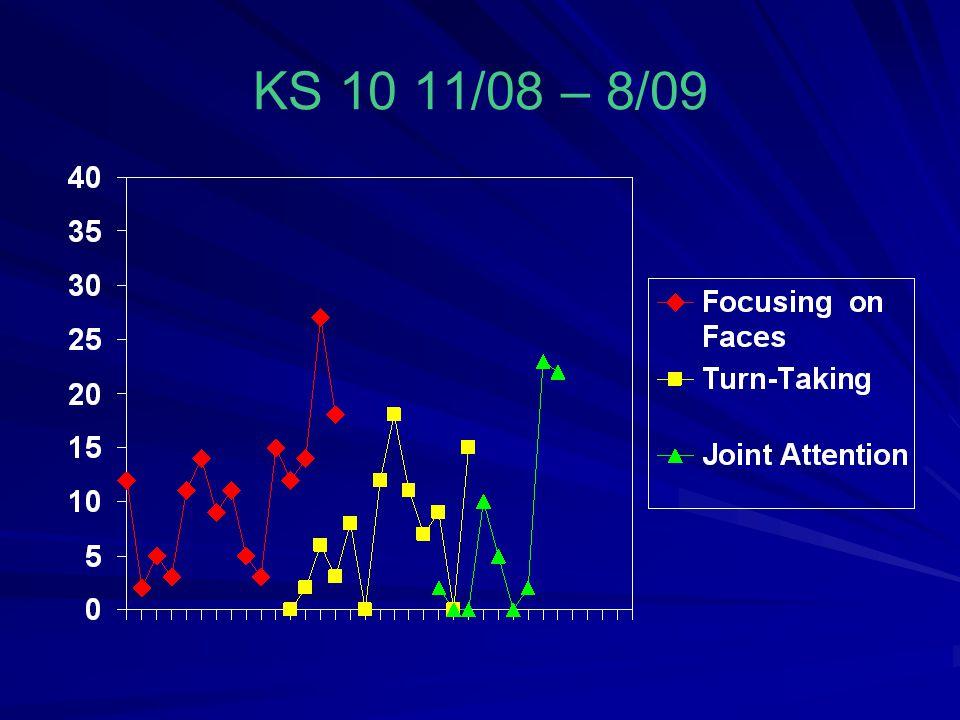 KS 10 11/08 – 8/09
