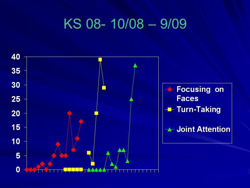 KS 08- 10/08 – 9/09