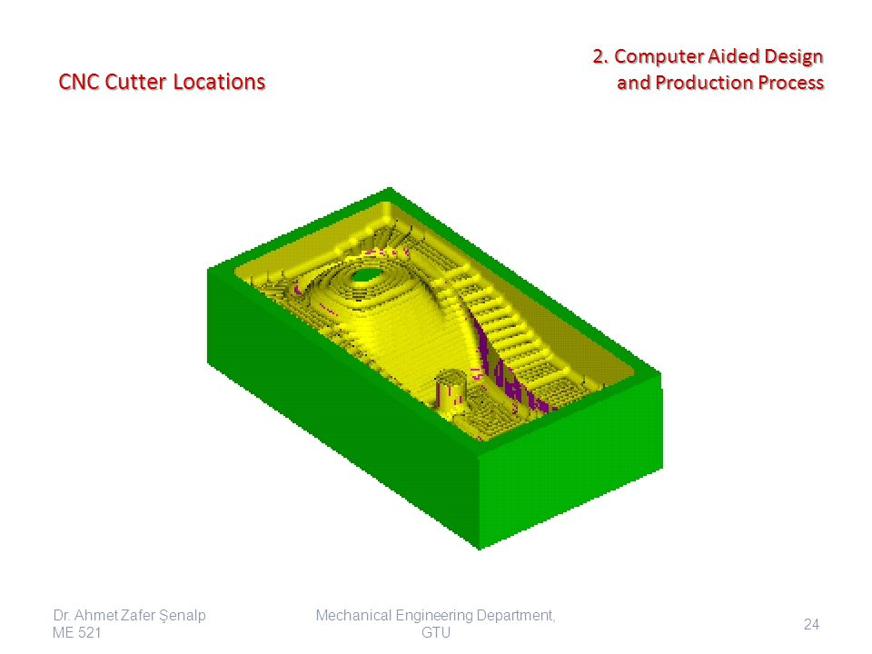 CNC Cutter Locations Mechanical Engineering Department, GTU Dr. Ahmet Zafer Şenalp ME 521 24 2. Computer Aided Design and Production Process