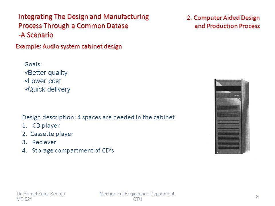 CNC Cutter Locations Mechanical Engineering Department, GTU Dr.