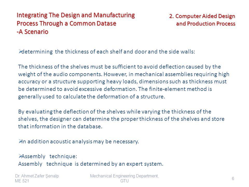Finite element model Pressure Vessel Analysis Mechanical Engineering Department, GTU Dr.
