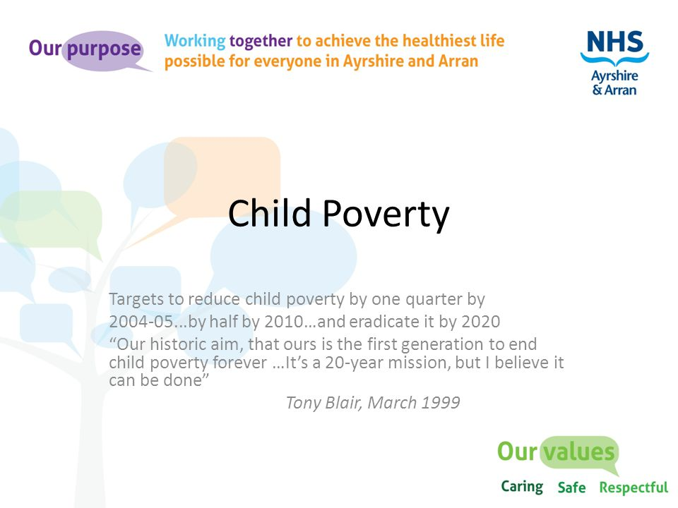 Child Poverty Targets to reduce child poverty by one quarter by by half by 2010…and eradicate it by 2020 Our historic aim, that ours is the first generation to end child poverty forever …It's a 20-year mission, but I believe it can be done Tony Blair, March 1999