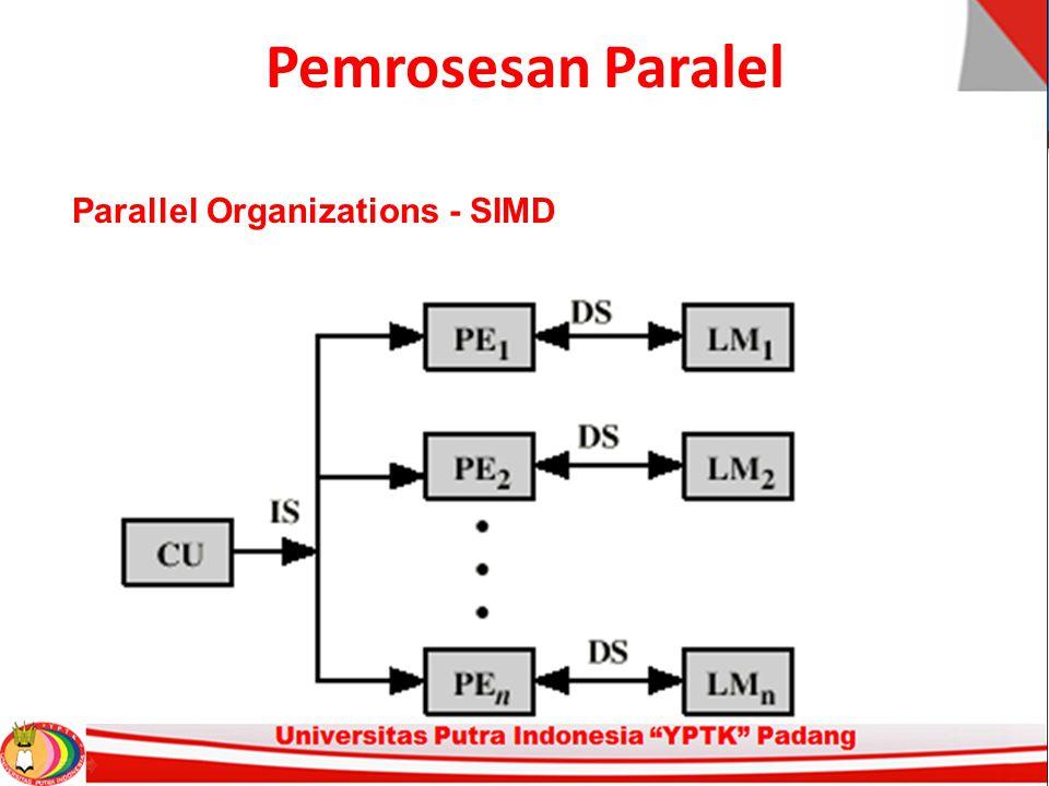 Pemrosesan Paralel Parallel Organizations - SIMD