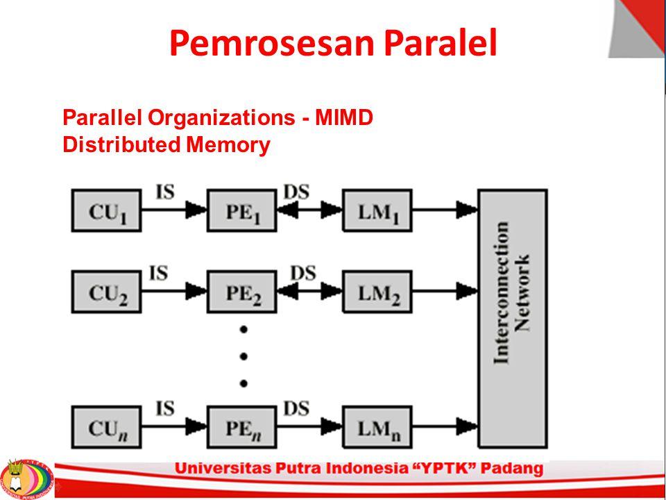 Pemrosesan Paralel Parallel Organizations - MIMD Distributed Memory