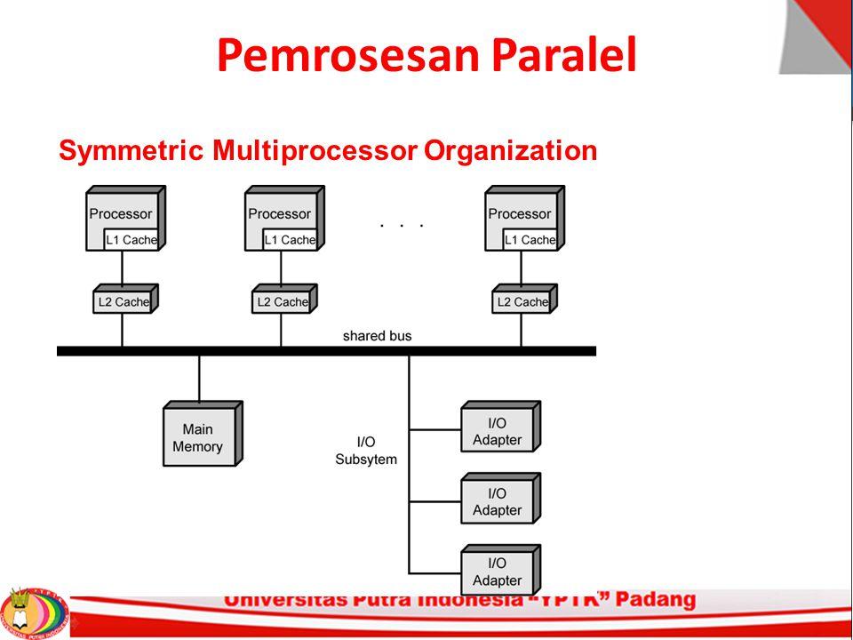 Pemrosesan Paralel Symmetric Multiprocessor Organization