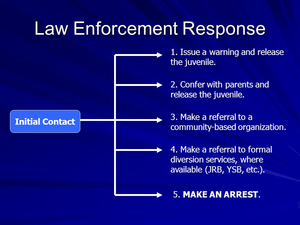 Law Enforcement Response Initial Contact 1. Issue a warning and release the juvenile. 2. Confer with parents and release the juvenile. 3. Make a refer