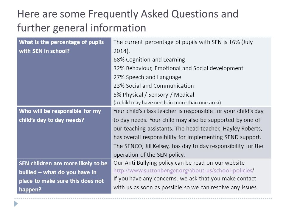 Here are some Frequently Asked Questions and further general information What is the percentage of pupils with SEN in school.