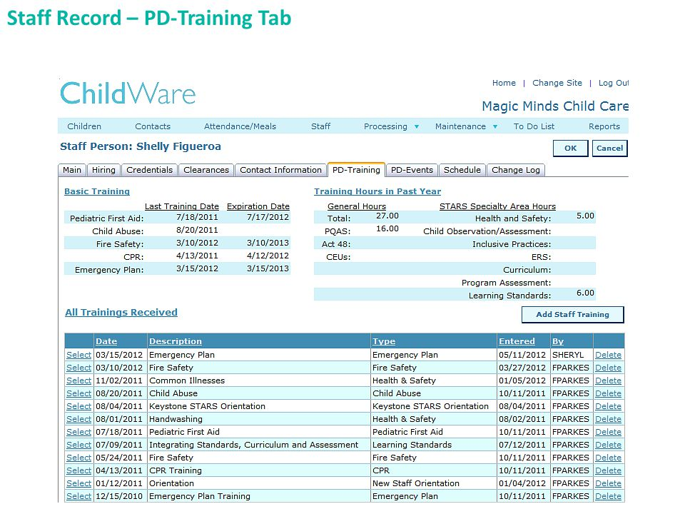 Staff Record – PD-Training Tab