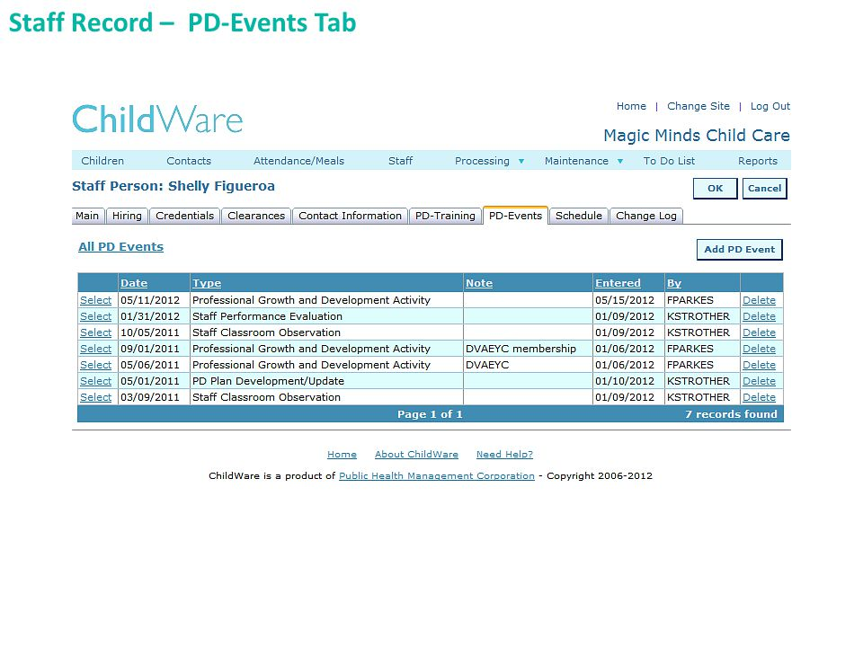 Staff Record – PD-Events Tab